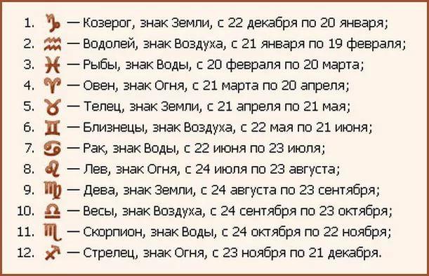 знаки зодиака по месяцам и числам: 10 тыс изображений ...