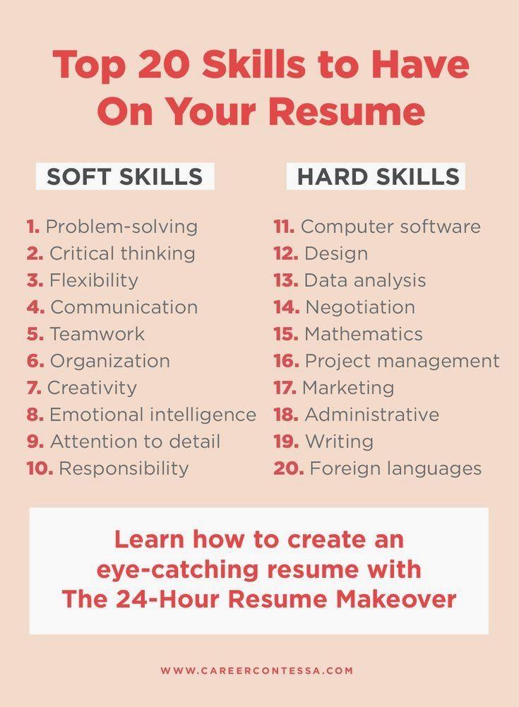 Basic Resume Examples Minimalist Resume Examples Resume Makeover Professional Resume Examples Resume Skills List