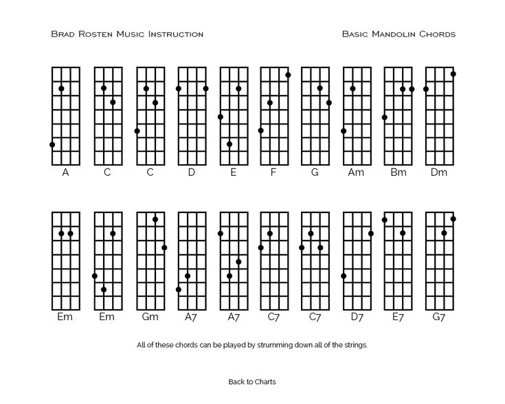 Two Finger Mandolin Chord Chart Pdf Printable