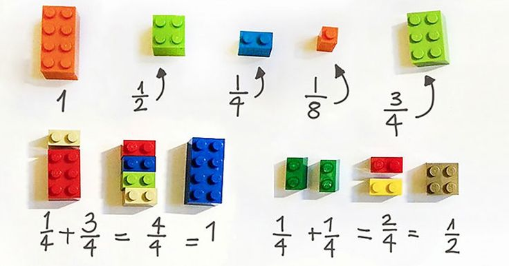 Teacher Uses LEGOs To Explain Math To Her Schoolchildren. Absolutely brilliant!!