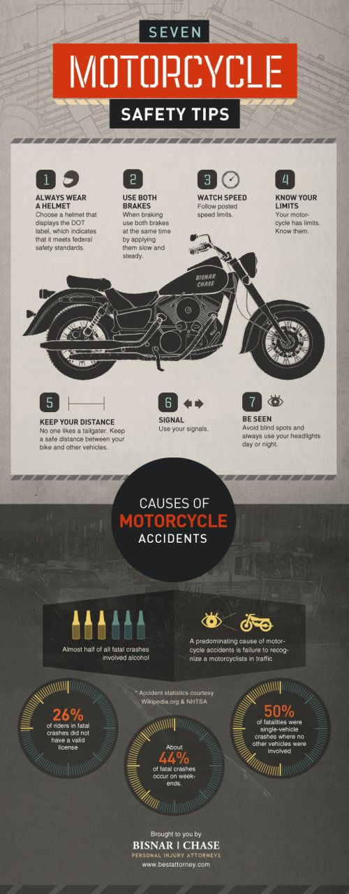 Zo dus: Motorcycles Tips, Orange County, Motorcycles Safety Tips, Menu, Motorbikes Safety, Motorcycles Safetytip, Infographic, Date Tips, Motorcycles Accidents