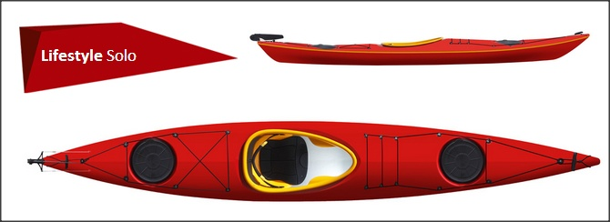 LifeStyle series by Tahe Marines Kayaks