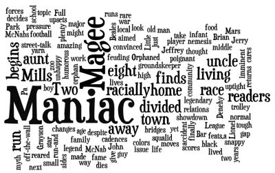 READ WRITE THINK-- PLOT DIAGRAM INTERACTIVE!!!    WebQuest: Maniac Magee: created with Zunal WebQuest Maker