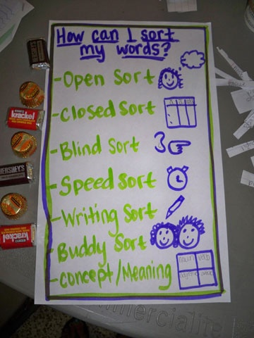 How can I sort my wordsWords Sorting, I Cans Sorting Charts, Homeschool Ideas, Candies, Grade, 11 Way To Sorting Words Ancho, Words Their Way Sorting, Spelling Words, Anchors Charts