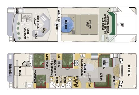 Custom Houseboat Sales and Manufacturing: Floorplans