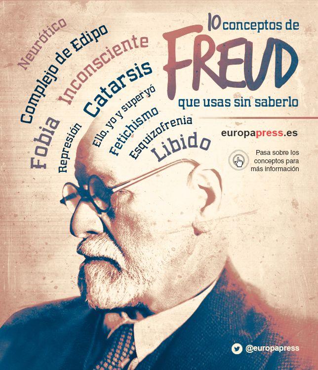 Sigmund Freud, 10 conceptos del psicoanálisis que usas sin saberlo