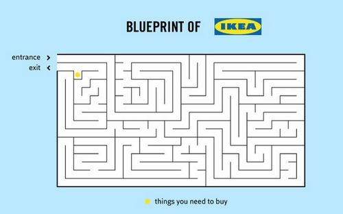 Blueprint of IKEA