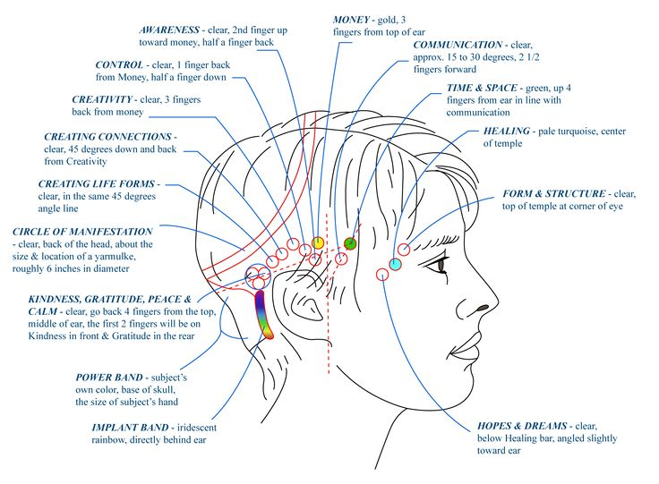 1000+ images about Access Consciousness on Pinterest