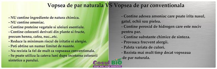 Vopsea de par naturala vs  Vopsea de par conventionala