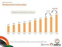 AMIGOS!! hoy es  les dejo el nuevo video! #VARONITAPERISCOPEANDO con @droso Día mundial del internet en México, estudio AMIPCI 2016. ¿Cuántos millones de mexicanos contamos con servicio de internet, cuál es la calidad de nuestro internet, cuál es la red social que domina a los mexicanos, CÓMO SER UN BUEN YOUTUBER?