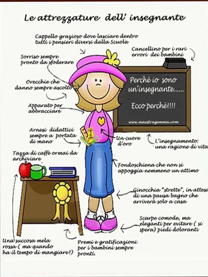 Le attrezature del'insegnante
