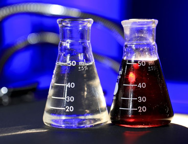 estudiar los procesos de las empresas en la Industria Química
