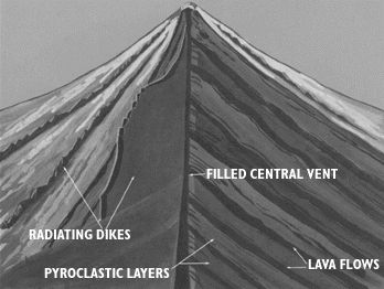 Old Earth Ministries Online Geology Curriculum  Geology - Chapter 11:  Volcanoes