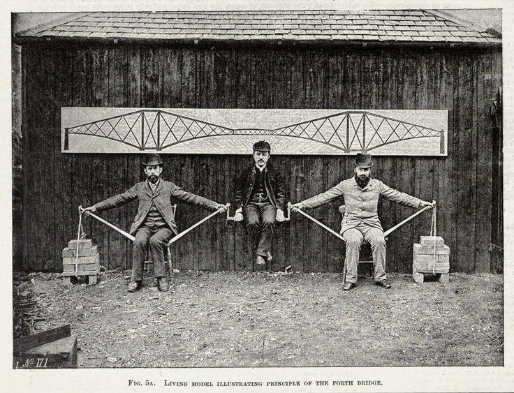 Cantilever bridge human model - Forth Bridge - Wikipedia, the free encyclopedia