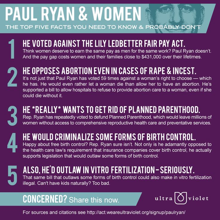 RT @UltraViolet Top 5 things you need to know about Paul Ryan's horrifying record on women. Spread the word today.