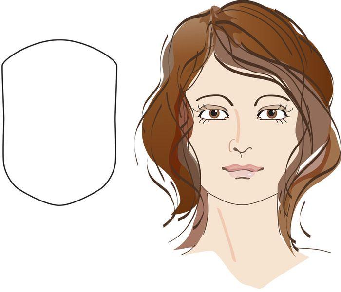 Frisuren Fur Eckige Gesichtsform Modische Frisuren Fur Sie Foto Blog