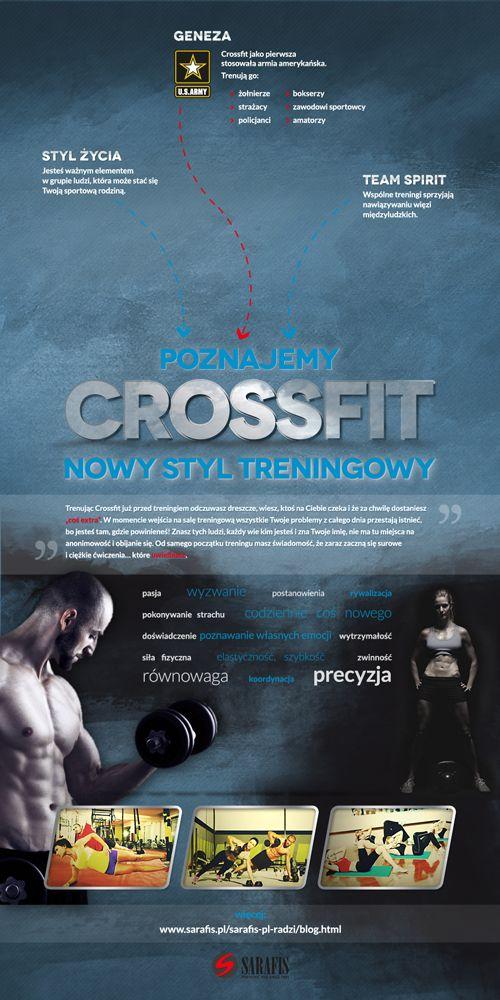 Poznajmy CrossFit.  #infografika