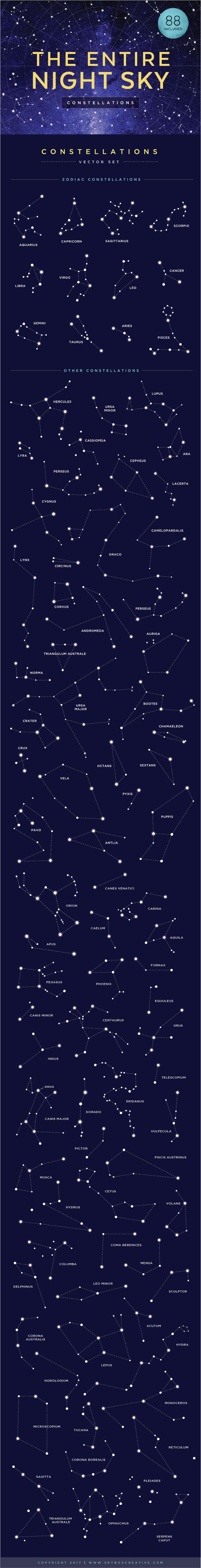 Our Constellations Vector Bundle includes both Vol. 1 & Vol. 2, containing all the 88+ constellations, sky chart graphic, poster design and 2 BONUS star-filled backgrounds!  Normally $24 – Now $16! Save 33%! @skyboxcreative @creativemarket