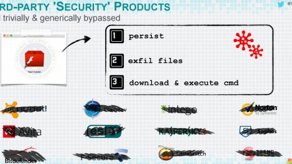 Antiviren-Software und Apples Schutzmechanismen für Mac OS X nutzlos | heise Security