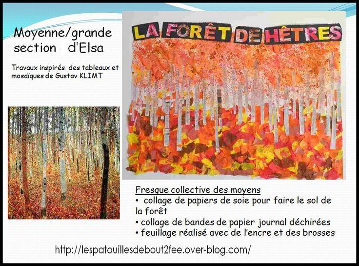 Klimt et ses arbres