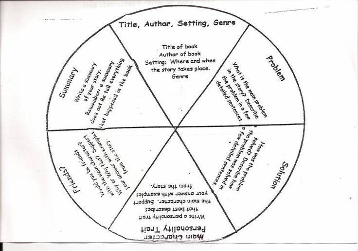 Here are some ideas for what to write on each slice of pizza for a pizza book…