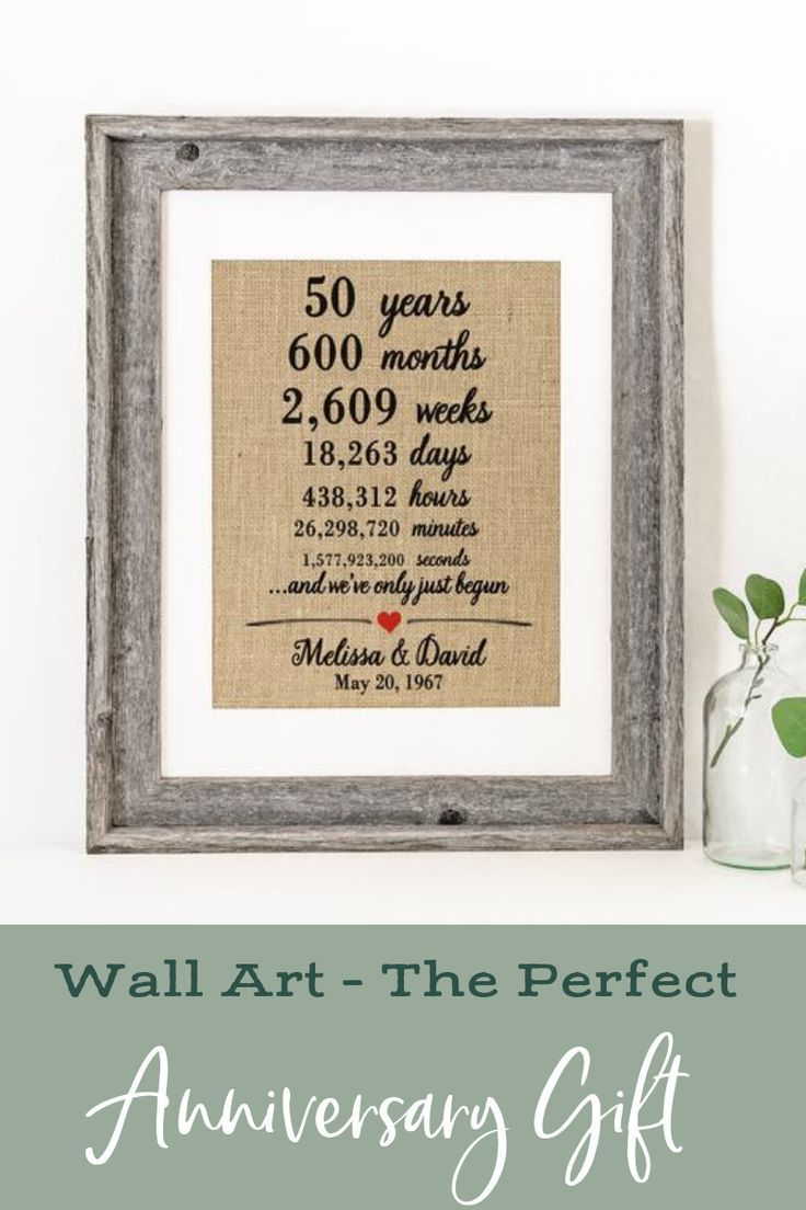 50th Anniversary Gift Ideas The Perfect Anniversary Gift Celebrate The Man 50 Wedding Anniversary Gifts Anniversary Gifts For Parents 50th Anniversary Gifts