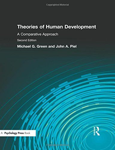 the different theories of human learning Learning participation theories are directly linked with learning motivational theories because motivation to learn comes first before the full and effective participation in training an investigation of motivational theory in adult learning was initiated by houle (1961.