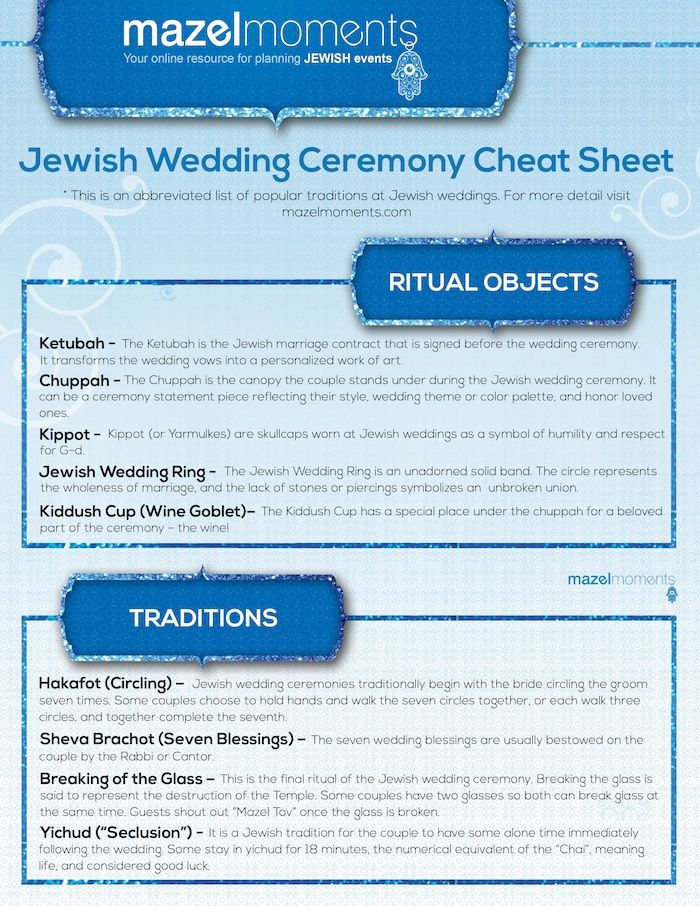 Jewish Wedding Ceremony Cheat Sheet (Jewish Weddings Guide) via mazelmoments.com