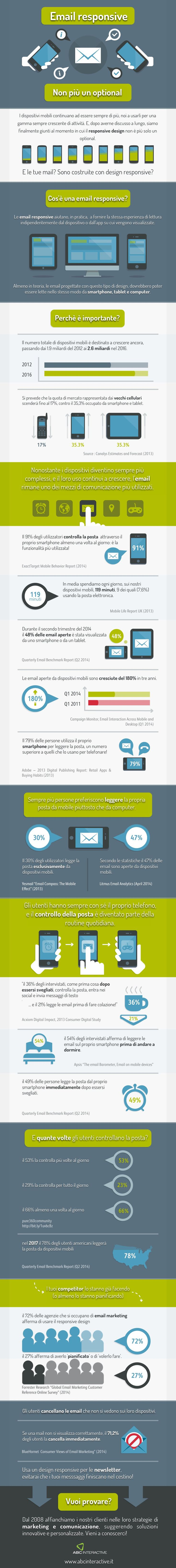 58 best responsive email design inspiration images on pinterest