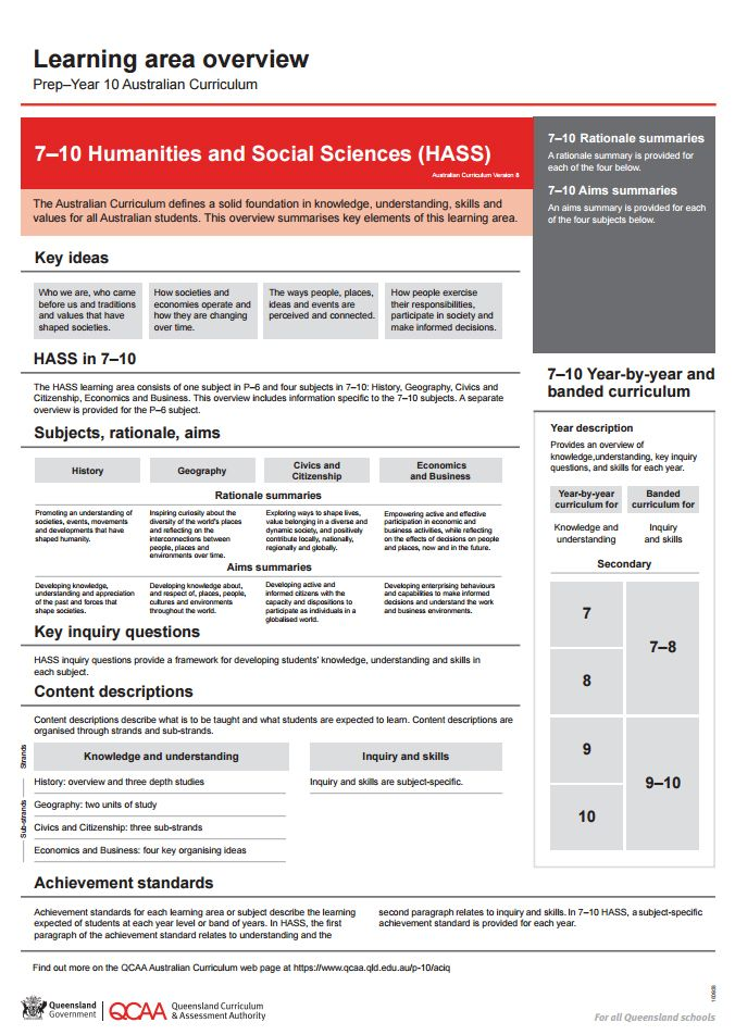 7-10 Humanities and Social Sciences (HASS) learning area overview. A one page resource supporting implementation of the Australian Curriculum HASS with summaries of the learning area rationale and aims, key ideas, subjects, key inquiry questions, content descriptions, strands and sub-strands...