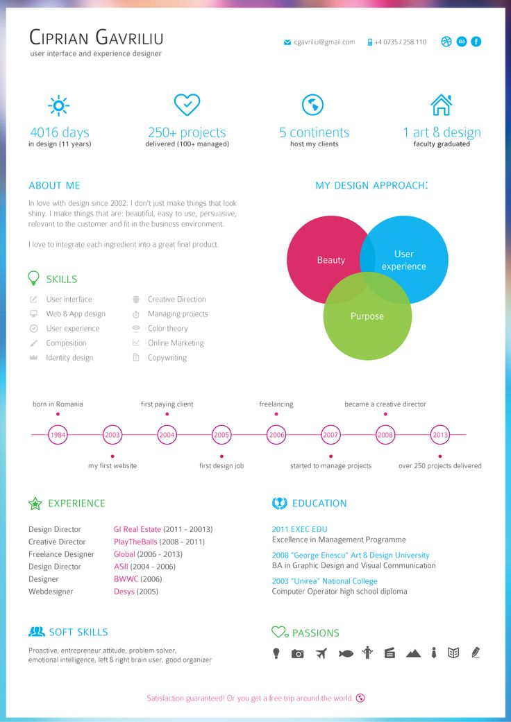 My Visual CV / Resume By Ciprian Gavriliu, Via Behance