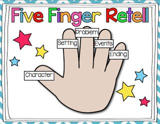 Retell a story  Guided Reading: Wrap Up!!
