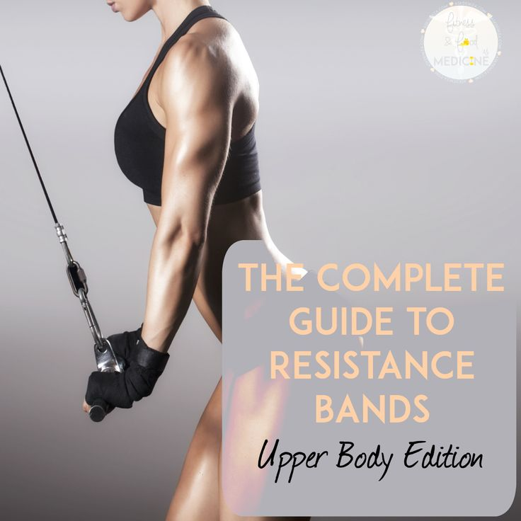 The Complete Guide To Resistance Band Exercises