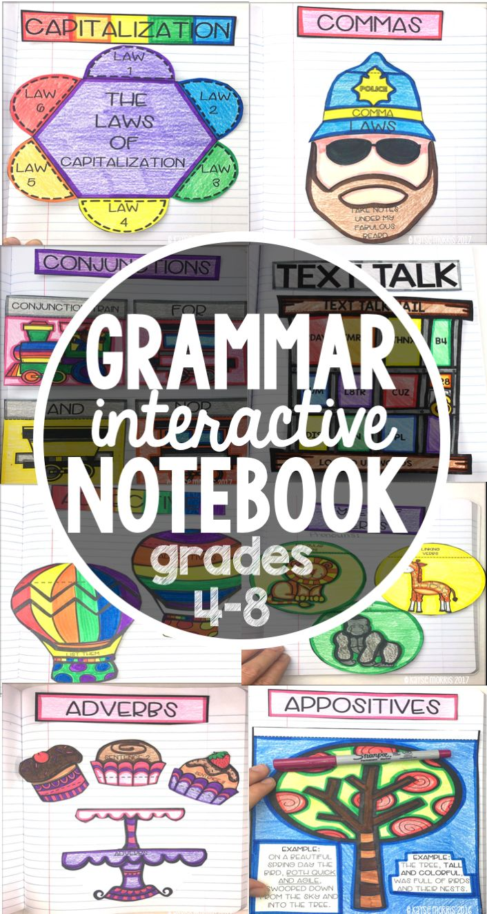 Grammar Interactive Notebook: 24 detailed lesson plans, 48 foldables, Writing Prompts, teacher guidance, posters, supply list, and so much more!