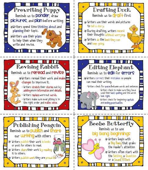 I finally finished creating my version of the Beanie Baby Reading and Writing Strategieswhich is currently 44 pages long- Yikes! There are ...