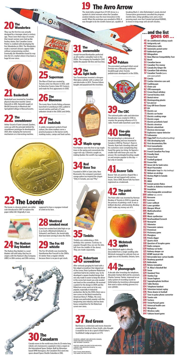 Part 2 of 144 Things Canada has given the world, selected to celebrate the country's 144 birthday in 2011