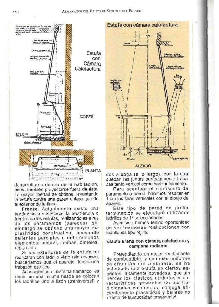 17 mejores ideas sobre campanas de estufa en pinterest - La mejor campana extractora del mercado ...