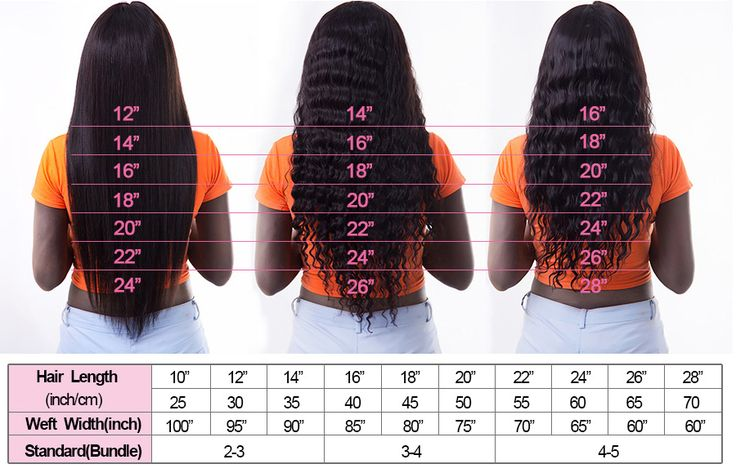 "Gossip Peruvian Straight Hair Bundles 10"" 28"" 100% Human Hair Bundles Double Weft Hair Extension 1 Piece Non Remy Hair Weaving -in Hair Weaves from Hair Extensions & Wigs on Aliexpress.com | Alibaba Group"