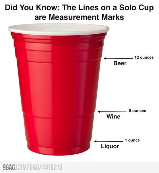 Solo cup drink measurements...  who knew?: Ideas, Redsolocup, Stuff, Cups, Red Solo Cup, Knew, Tips, Drinks, Cup Measurement