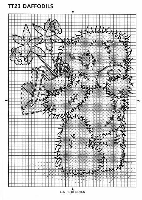 Schema punto croce Narcisi 3