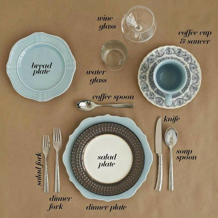 How to set a semi formal table favorite recipes for Table place setting