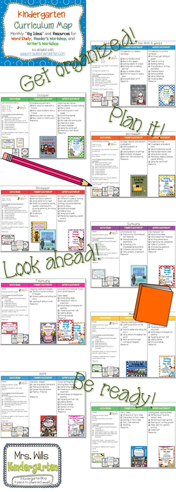Kindergarten Curriculum Map ELA-Freebie for planning out your entire ELA year