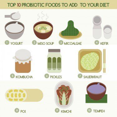 This article describes in detail about Probiotic Foods. It covers its benefits, different types and precautions to be taken for use.