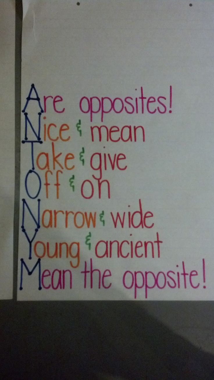 Anchor Chart Challenge Day 1: Synonym/Antonym | MAYBE TODAY THEY'LL GET IT!