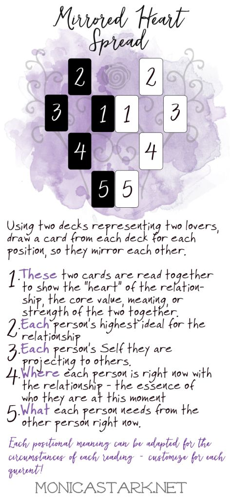 mirrored heart tarot spread for lovers - Pinned by The Mystic's Emporium on Etsy                                                                                                                                                      More