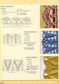 *Hundreds* of pics & diagram patterns here - Picasa Web Albums  #crochet