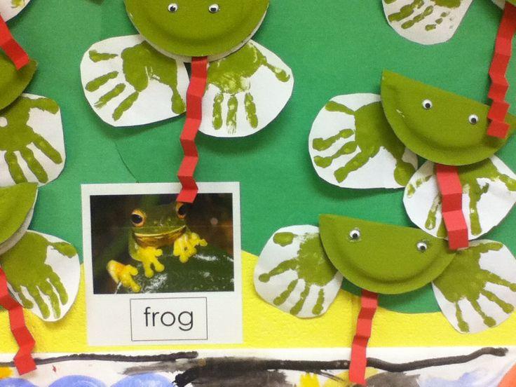Letter F- Paper plate handprint Frog craft for kids. #preschool #kidscrafts #frogs