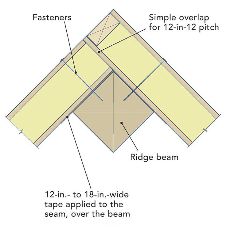 Best 25 Insulated Panels Ideas On Pinterest Prefab Cottages Furniture Placement And Cottage Kits