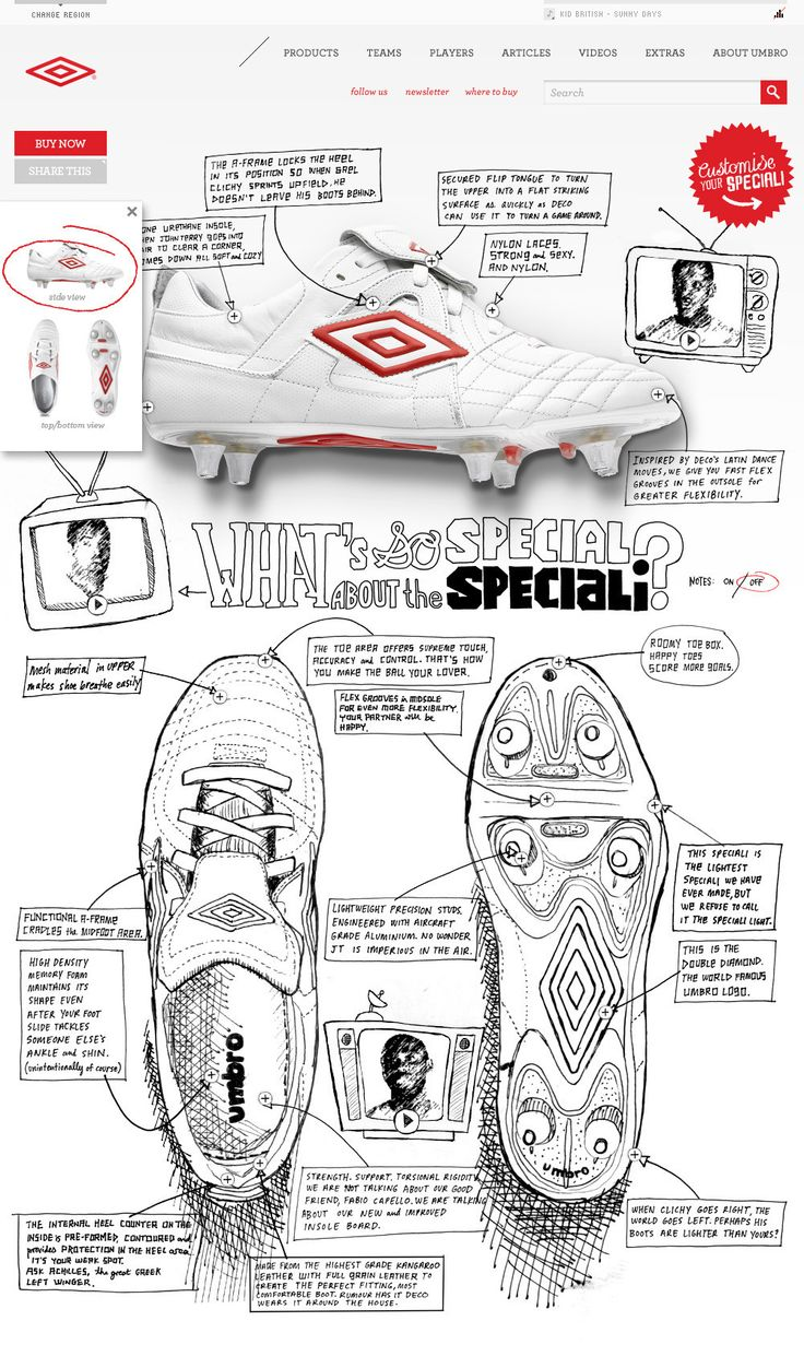 Umbro infographic web design