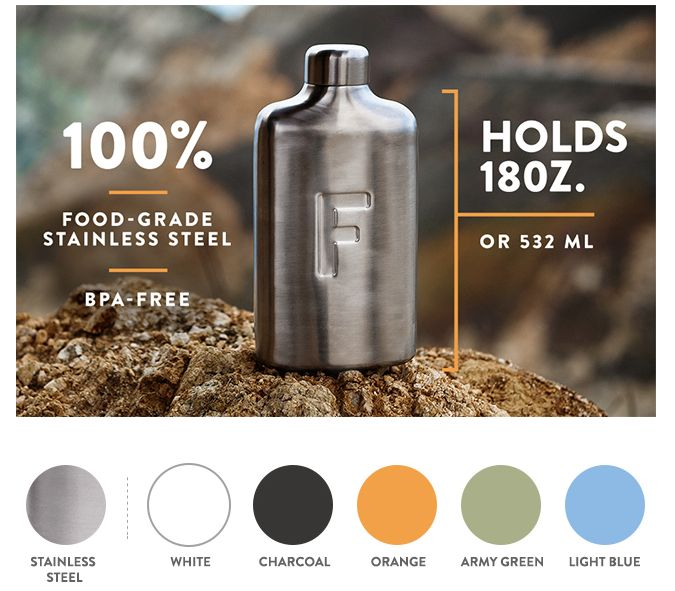 Fred stainless steel Water Flask = More Water, Less Sugar by FRED WATER — Kickstarter